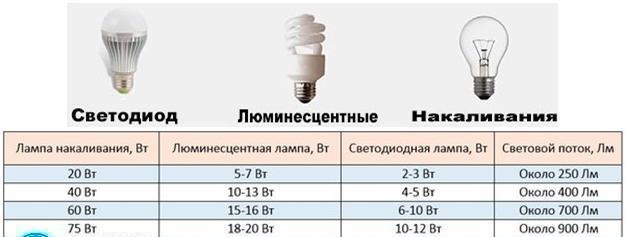 vibor-lamp_-11