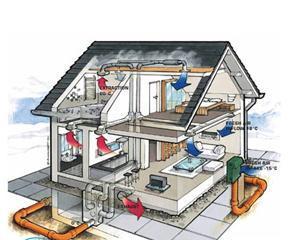 Вентиляция в частном доме своими руками — схема