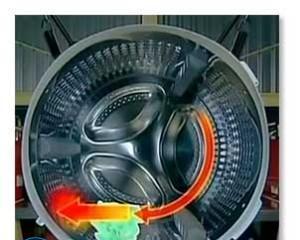 Принцип работы стиральной машины-автомат